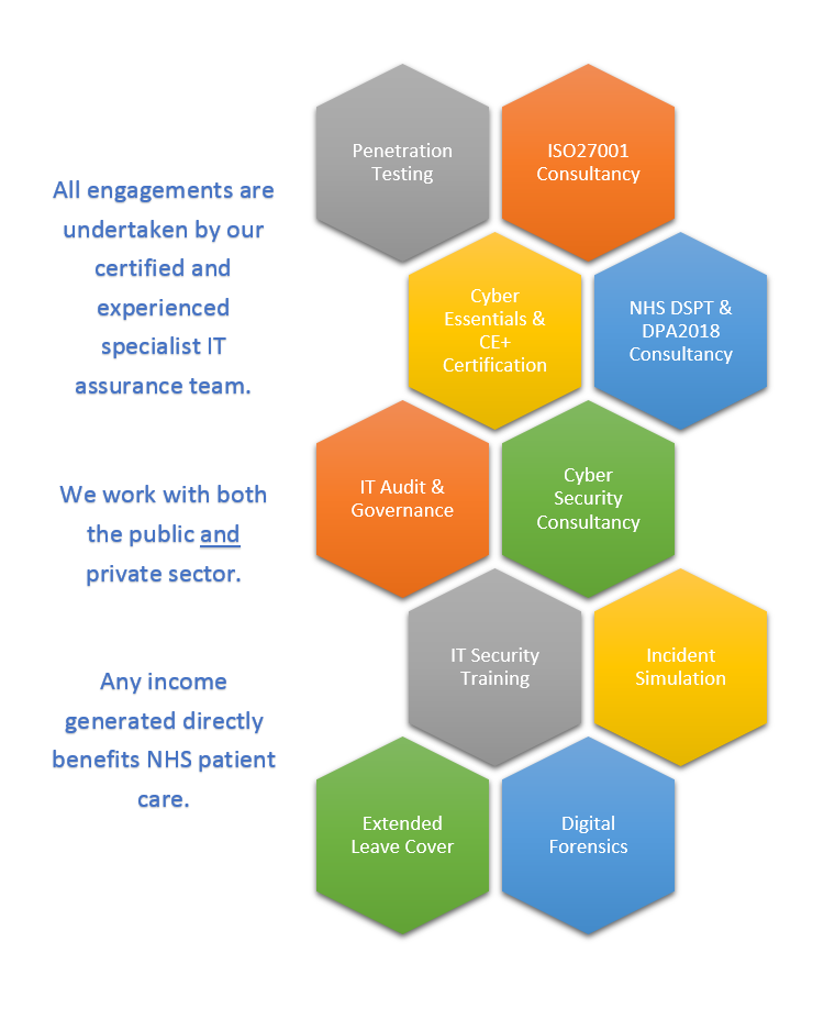 key WMAS ISAS Services.